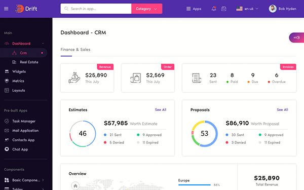 Clevex responsive admin template