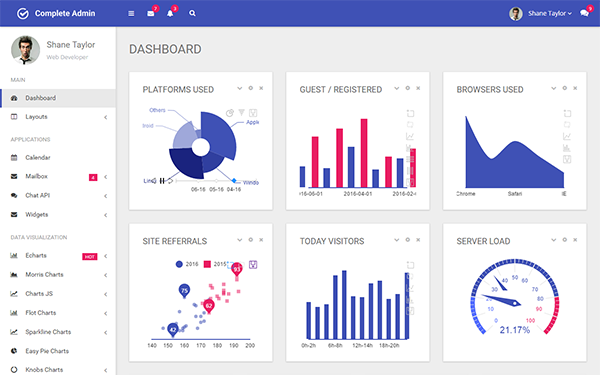 Complete Admin - Bootstrap 4 Admin Template