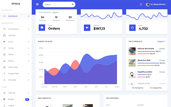 Stisla Clean Amp Modern Bs4 Admin Template Wrapbootstrap