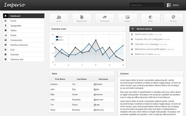 Bardcrack Soluciones Integrales. Desarrollo de plataformas Web, tiendas en linea y mas. Plantilla Web Imperio - Admin Template - Live Preview - WrapBootstrap