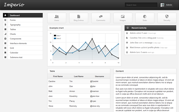 imperio admin template admin dashboards wrapbootstrap