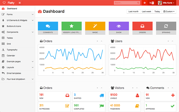 dashboard themes | WrapBootstrap
