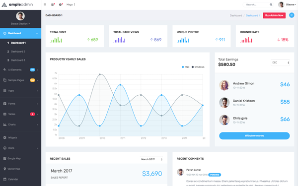 Ample Admin - Dashboard Template