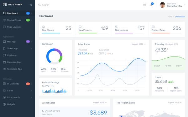 [DOWNLOAD] - Nice Admin - Bootstrap 4 Dashboard Template