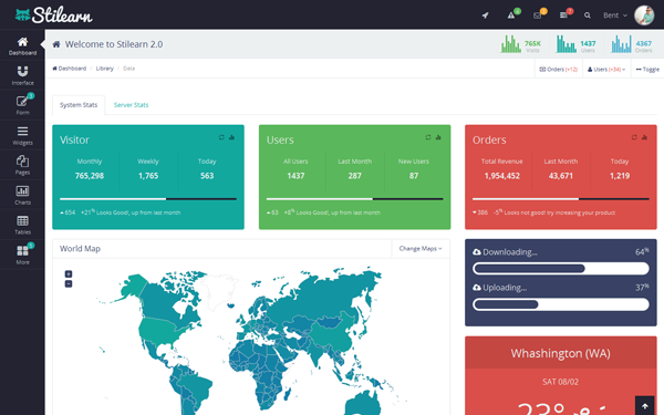 Stilearn - Admin Template