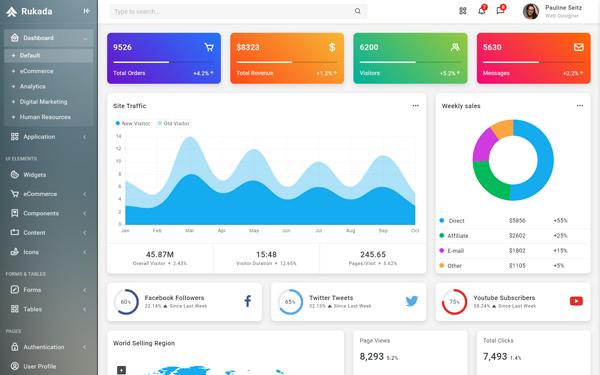 DOWNLOAD - Bulona - Bootstrap Admin Dashboard Template