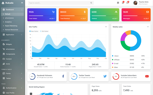 Bulona - Bootstrap Admin Dashboard Template on computer operator, network administrator, technical support, computer security, database administrator, business analyst, systems analyst, software deployment, application analyst, web developer,