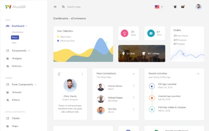 Mouldifi - RTL Supported Admin Theme