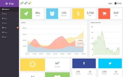 iFlat - Responsive Admin Web App