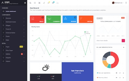 Delight - Material Design Admin Template