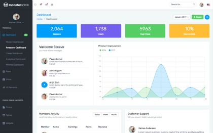 Monstrous Admin - Bootstrap 4 Template