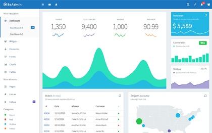 BeAdmin - Bootstrap Admin Theme