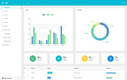 Ant - ReactJS Admin Web App