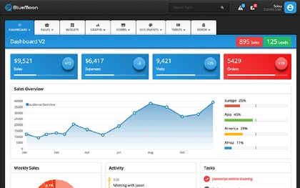 Blue Moon - Responsive Admin Theme