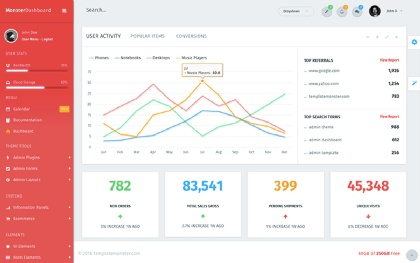 MonsterAdmin - Responsive Admin Template