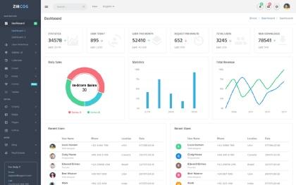 Zircos - Responsive Admin Dashboard