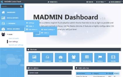 MADMIN - Admin Theme