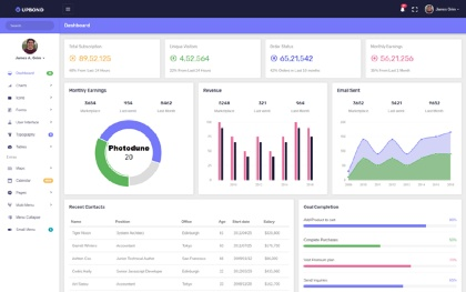Dashboard html site templates wrapbootstrap for Admin home page templates