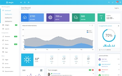Angle - Bootstrap Admin Template Screenshot