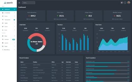 Appzia - Responsive Admin Dashboard