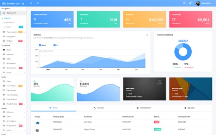 Gradient Able BS4 & Angular 5 Dashboard