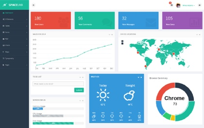 SpaceLab - Responsive Admin Dashboard