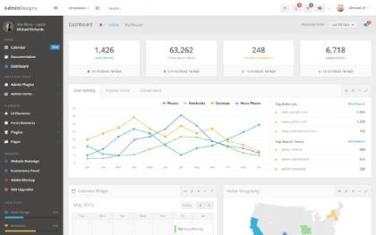 AbsoluteAdmin - Bootstrap Admin Template