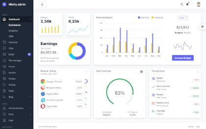 Mimity - Online Shop Template