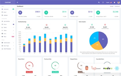 Canvab - Bootstrap 4 Admin Dashboard
