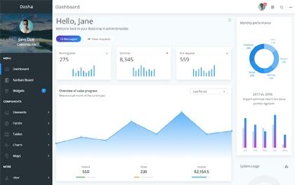Dasha - Bootstrap 4 Admin Template