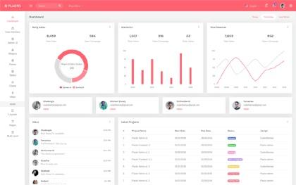 Flacto - Flat Admin Dashboard
