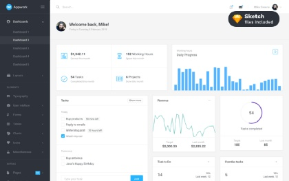 Appwork - Bootstrap 4 Template + UI Kit Screenshot