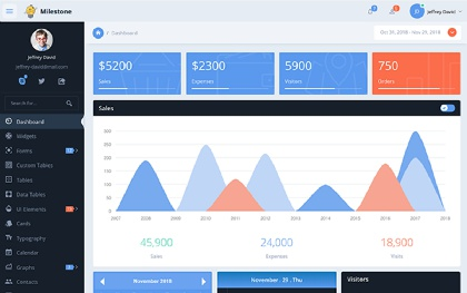 Milestone - Admin Dashboard