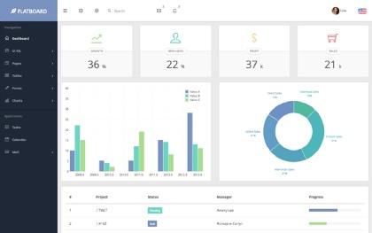 Flatboard - AngularJS Admin & Landing