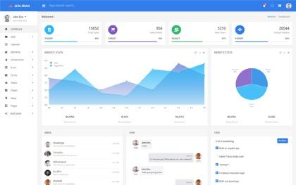 Moltran - Responsive Admin Dashboard