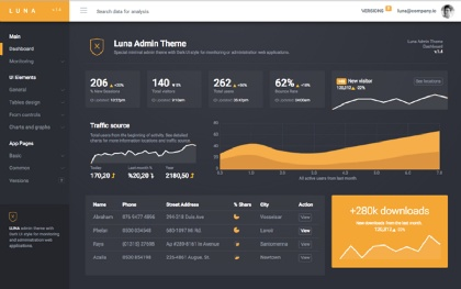 Admin templates & dashboards - Popular | WrapBootstrap - Bootstrap ...