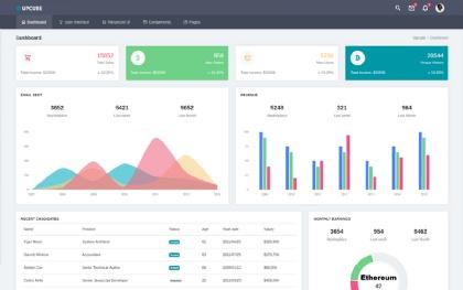 Upcube - Bootstrap 4 Admin Dashboard