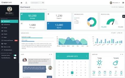 NeuBoard - Responsive Admin + AngularJS