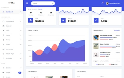 Stisla - Clean & Modern BS4 Admin Template