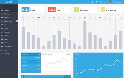 SimpliQ Flat & Responsive Admin Template
