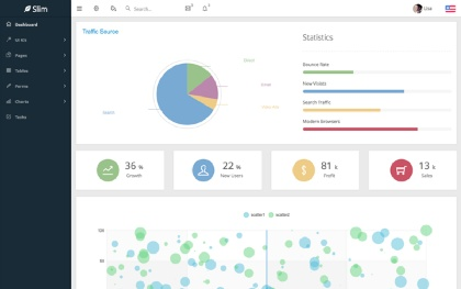 Slim - Responsive Admin with AngularJS