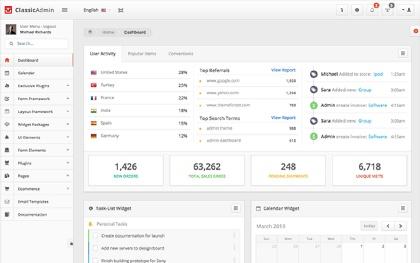 ClassicAdmin - Bootstrap Admin Template