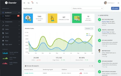 Clearnizr - Responsive Admin Template