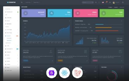 Codefox - Responsive Web App Kit