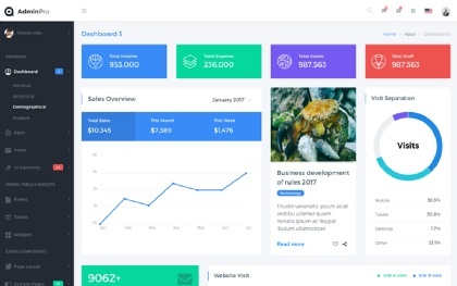 AdminPro Dashboard + Angular5 StarterKit
